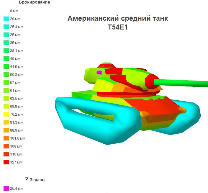 Схемы бронирования танков из